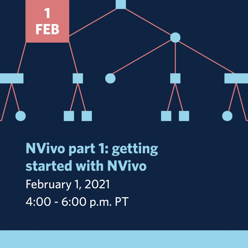 NVivo part 1: getting started with NVivo | Feb 1, 2021 | 4 - 6 pm - click to register